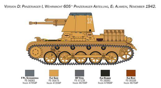 Maquette militaire : Panzerjäger I - 1/35 - Italeri 6577 06577